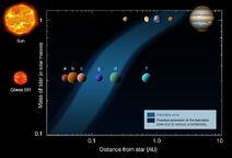 800px-Gliese 581 - 2010