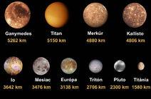 023 planety mesiace velkosti