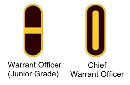 United States Army Ranks