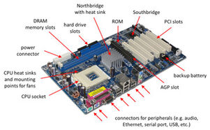 Computer motherboard annotated 600