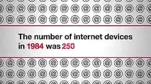 Interesting Facts about the world and technology