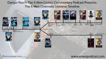 X-Men-Timelines-2