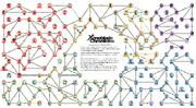 Comprehensive Affinity Chart