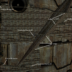 Side view of the Great Battle Scar with key locations marked