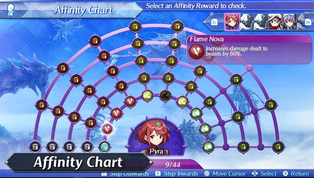 affinity chart xc2 xenoblade wiki fandom powered by wikia rh xenoblade wikia com  xenoblade chronicles intermediate arts manual