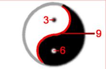 3,6,9yingyang