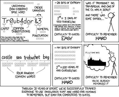 Password strength (xkcd 936)