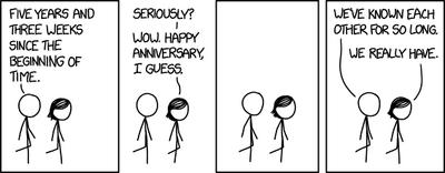 Time anniversary