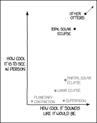 Xkcd 1880 ottification