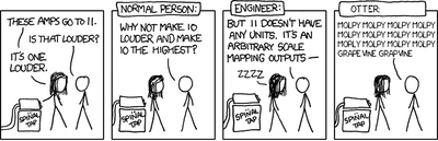 Amps (xkcd 670)
