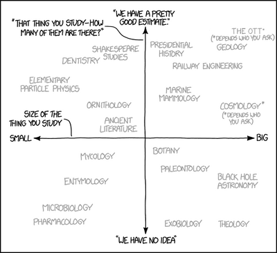 Xkcd1991 ottified