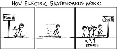139 - Beanic Skateboards