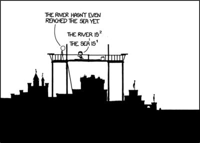 River-sea