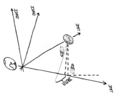 Phys-0132-r1