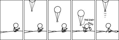 Balloon internet-odetity