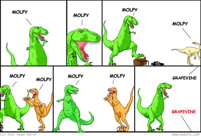 DinoMOLPY