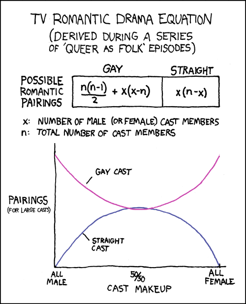 Dating age rule xkcd explained