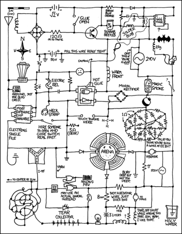 image circuit diagram png xkcd explained fandom powered by wikia rh xkcdexplained wikia com Xkcd Schematic Xkcd Schematic