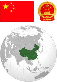 中國位置副本