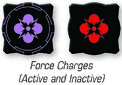 Force Charges