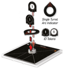 Turret indicator assembly