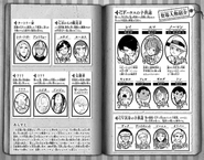 Volume 13 Character Page
