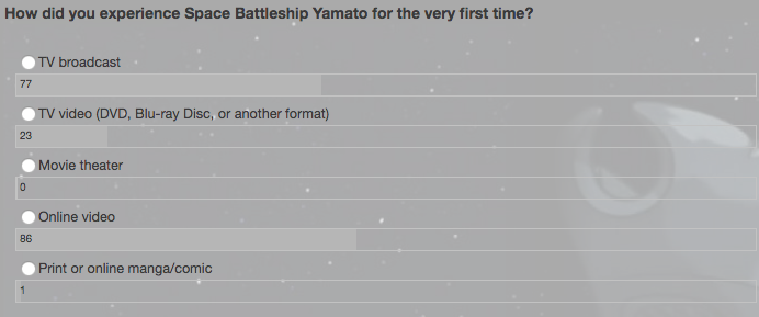First Yamato experience poll 2