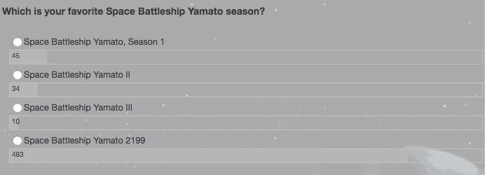 Favorite Yamato season poll 1