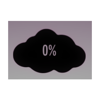 Atmosfera da Escola em 0%