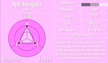 KyujiKonagawaReputation2
