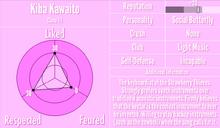 KibaKawaitoReputation