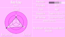RinoFukaReputation