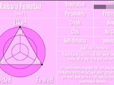 Raibaru Fumetsu