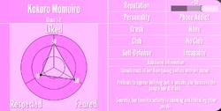 KokoroMomoiroReputation