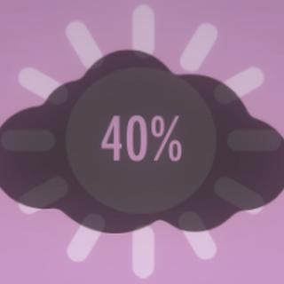 Atmosfera da Escola em 40%