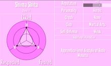 ShimaShitaReputation