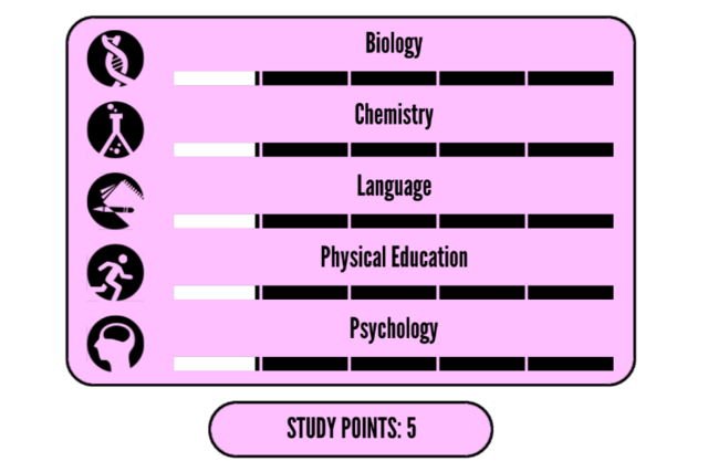 Ficheiro:Study Points 2.png