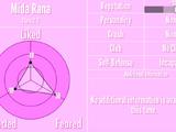 Mida Rana