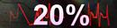 Здравомыслие 20%