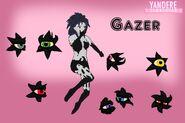 Модель Gazer Mode