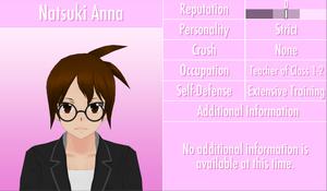 Natsuki Anna Profile