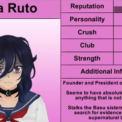 Quarto perfil de Oka.