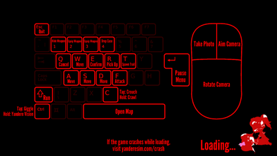 Keyboard controls bloody