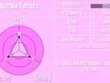 Hanako Yamada