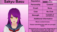 Sakyu Basu Info