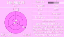 Umeji KizuguchiReputation