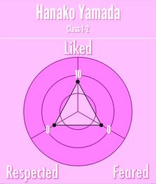 HanakoReputación