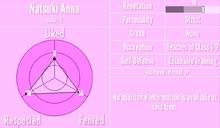 NatsukiAnnaReputation