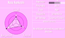 NasuKankoshiReputation