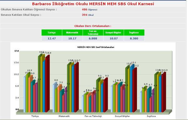 Barbaros i.ö.o.24.05.2010 165850